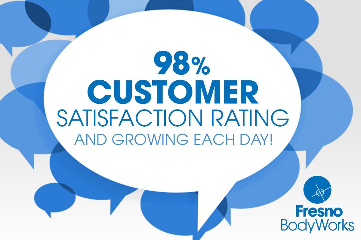 98% Customer Satisfaction Rating